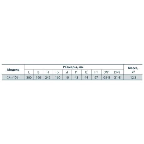 Поверхностный центробежный насос Rudes CPm 158 6659