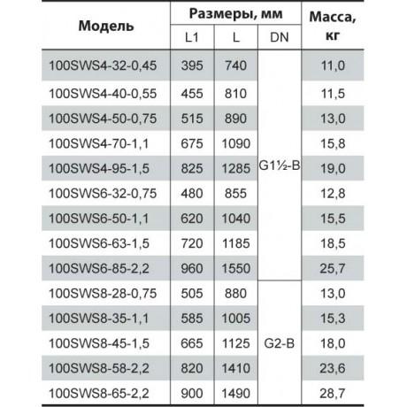 Скважинный насос Насосы+Оборудование 100 SWS 6-32-0.75 + муфта 10075