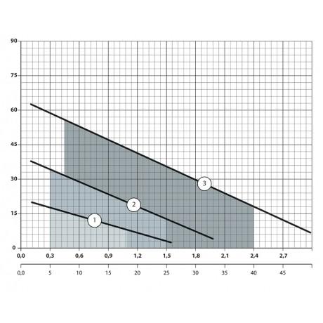 Вихревой поверхностный насос Насосы+Оборудование QB 60 4823072200026