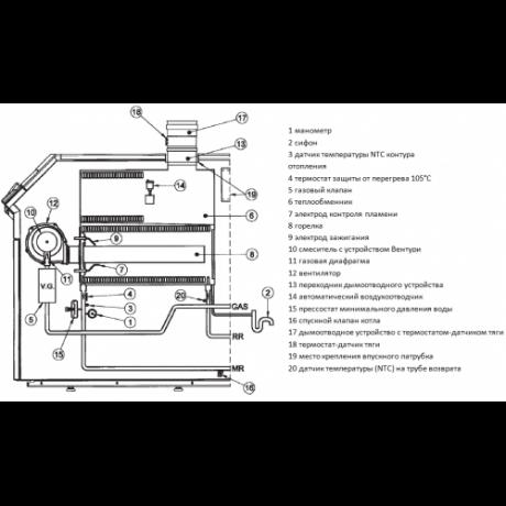 Газовый котел BAXI POWER HT 1.450