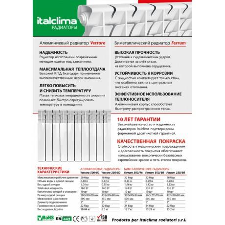 Биметалические радиаторы Italclima Ferrum 350/80