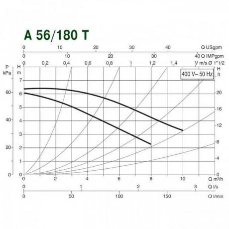 Насос циркуляционный бытовой DAB A 56/180 T (official, 505805601)
