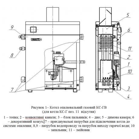 Газовый котел ТермоБар КС-ГВ-12,5 Дs