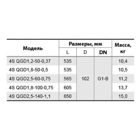 Скважинный насос Sprut 4S QGD 2.5-60-0.75 142189
