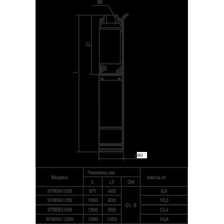 Скважинный насос Rudes 3FRESH 1200 +кабель (50 м) 13345