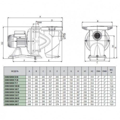 Насос для бассейна DAB EUROSWIM 200 T - IE3 (official, 60179849)