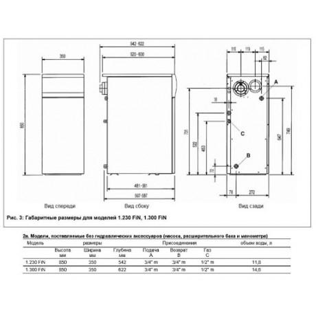 Газовый котел BAXI SLIM 2.230 i