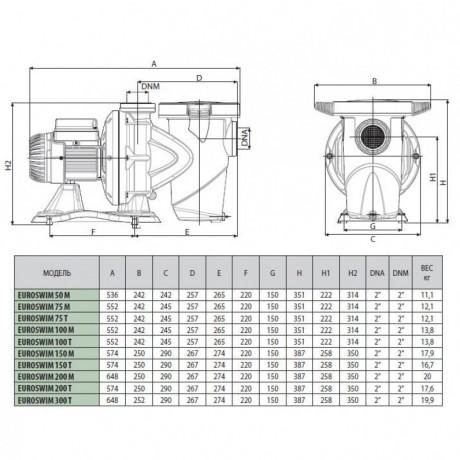 Насос для бассейна DAB EUROSWIM 300 T - IE3 (official, 60179851)
