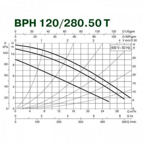 Насос циркуляционный промышленный DAB BPH 120/280.50 T (official, 505927622)