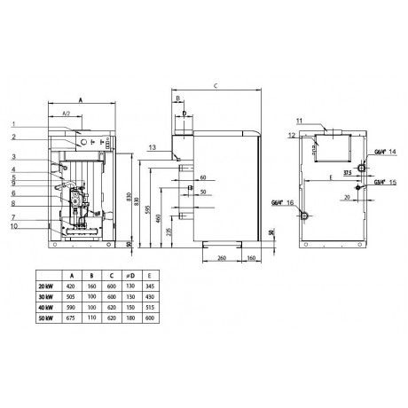 Газовый котел Protherm 50 ТLO (Медведь)