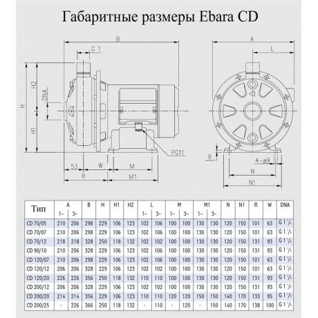 Центробежный насос EBARA CD E70/12