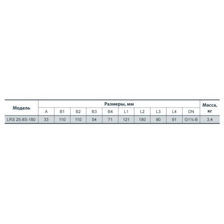 Циркуляционный насос Sprut LRS 25-8S-180 122155