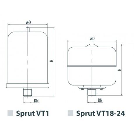 Расширительный бак Sprut VT 18 222125