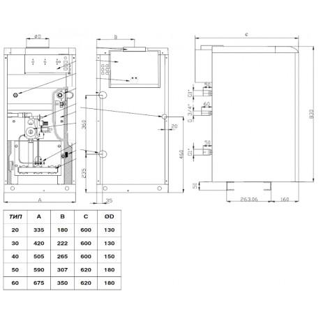 Газовый котел Protherm 40 PLO (Медведь)