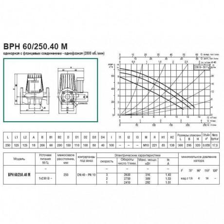 Насос циркуляционный промышленный DAB BPH 60/250.40 M (official, 505904002)
