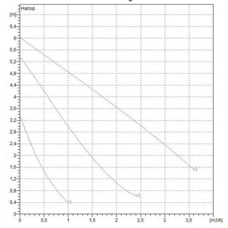 Насос циркуляционный бытовой DAB VA 65/180 (official, 60112985,60181676H)