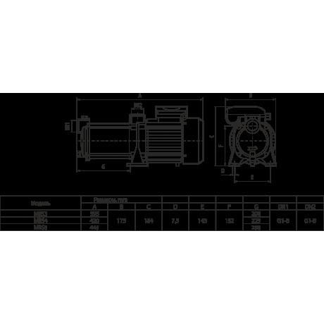 Поверхностный центробежный насос Rudes MRS4 47755