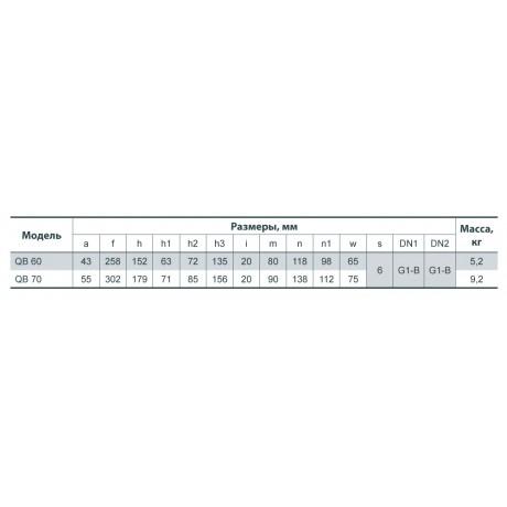 Вихревой поверхностный насос Sprut QB 60 112130