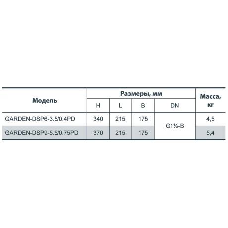 Дренажный насос Насосы+Оборудование Garden-DSP9-5,5/0.75РD 6158