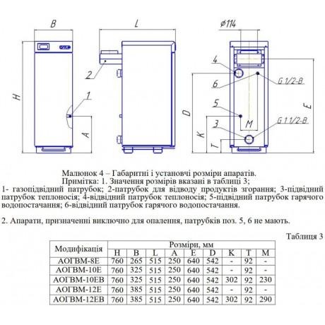 Газовый котел ATON Atmo 10 E