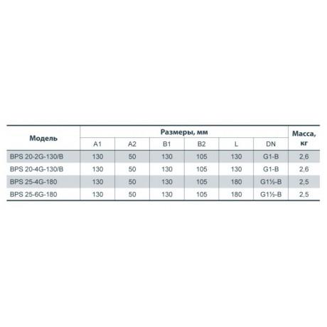 Циркуляционный насос Насосы+Оборудование BPS 20-4G-130/B 122033