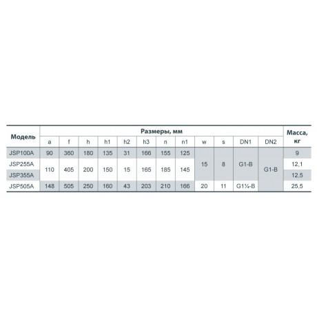 Центробежный поверхностный насос Sprut JSP 355A 4456