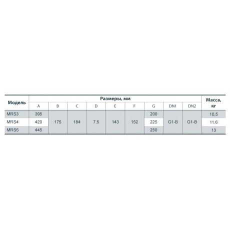 Центробежный поверхностный насос Sprut MRS 5 112115
