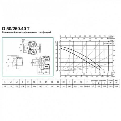 Насос циркуляционный бытовой DAB D 50/250.40 T (official, 505822671)