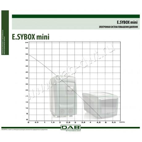 Насос DAB E.SYBOX Mini 3 (official, 60179457)