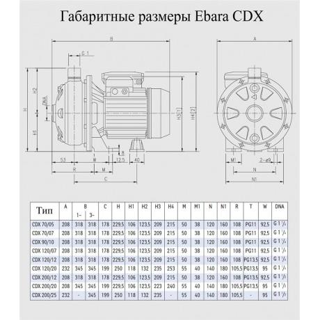 Центробежный насос EBARA CDXM/A 120/12