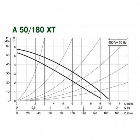 Насос циркуляционный бытовой DAB A 50/180 XT (official, 505802671)