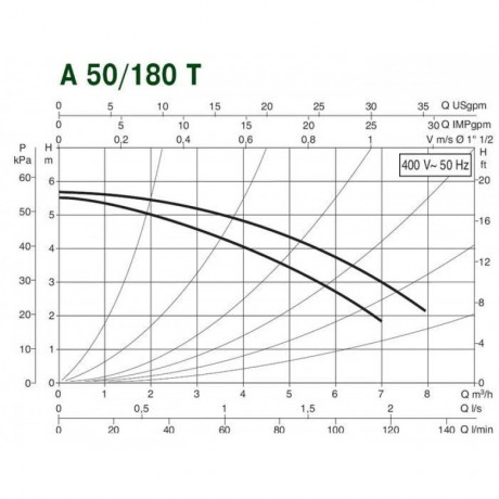Насос циркуляционный бытовой DAB A 50/180 T (official, 505803601)