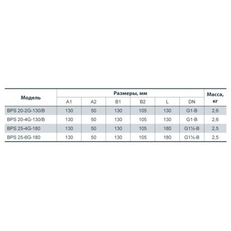 Циркуляционный насос Насосы+Оборудование BPS 25-6G-180 122029