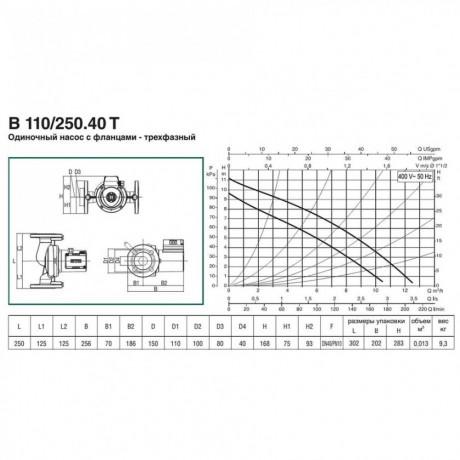 Насос циркуляционный бытовой DAB B 110/250.40 T (official, 505818601)