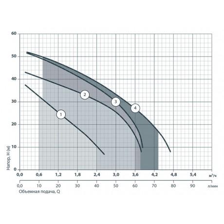 Центробежный поверхностный насос Sprut JSP 255A 5446