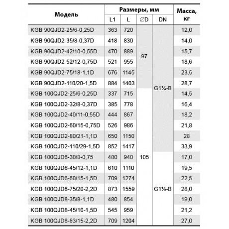 Скважинный насос Насосы+Оборудование KGB 100QJD2-32/8-0.37D 6722