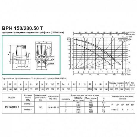 Насос циркуляционный промышленный DAB BPH 150/280.50 T (official, 505928622)