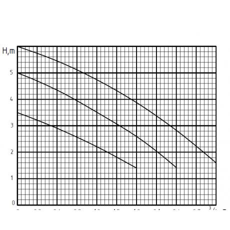 Циркуляционный насос Rudes RS 25-6-180 9300