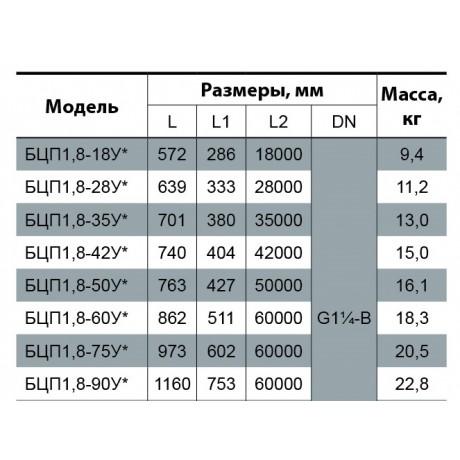 Скважинный насос Насосы+Оборудование БЦП 1,8-90У 7895