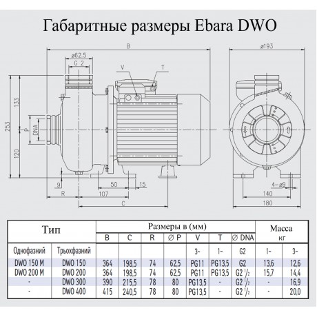 Центробежный насос EBARA DWO  200 M
