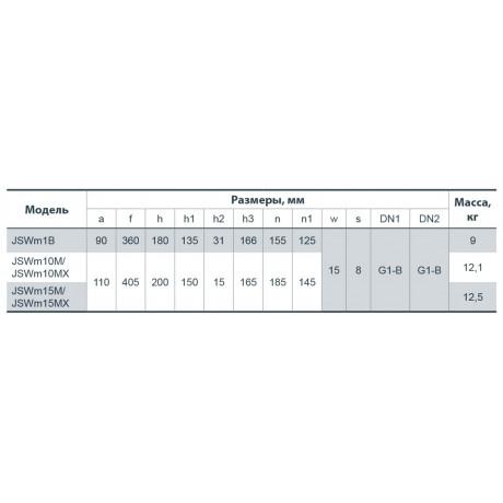 Центробежный поверхностный насос Насосы+Оборудование JSWm 15М 112078