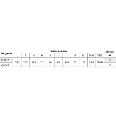 Центробежный поверхностный насос Насосы+Оборудование 2DK17 112046