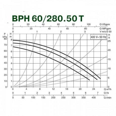 Насос циркуляционный промышленный DAB BPH 60/280.50 M (official, 505924002)