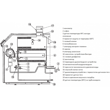 Газовый котел BAXI POWER HT 1.650