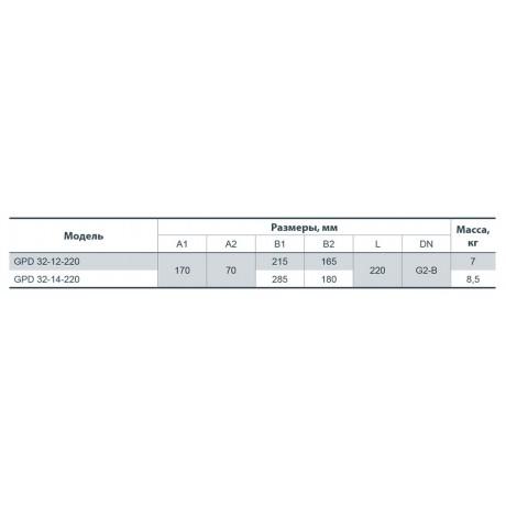 Циркуляционный насос Sprut GPD 32-12-220 122118