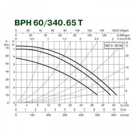 Насос циркуляционный промышленный DAB BPH 60/340.65 T (official, 505944622)