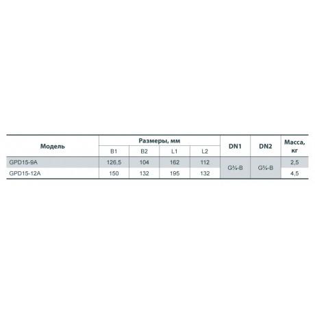 Насос для повышения давления Sprut GPD 15-9А 122122