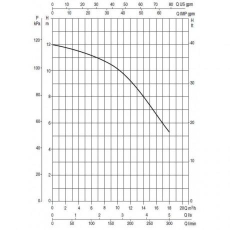 Насос для бассейна DAB EUROSWIM 50 M (official, 60118028)